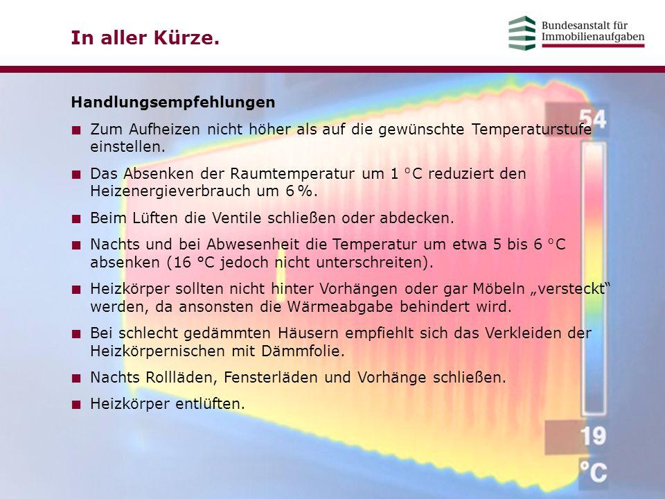 In aller Kürze. Handlungsempfehlungen ■ Zum Aufheizen nicht höher als auf die gewünschte Temperaturstufe einstellen. ■ Das Absenken der Raumtemperatur