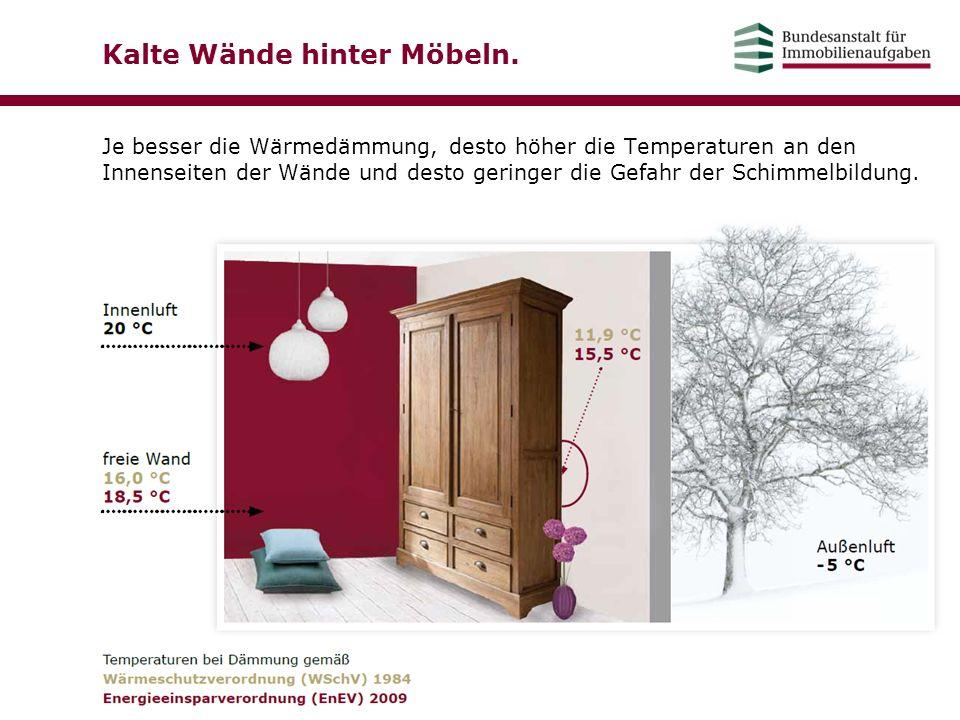 Kalte Wände hinter Möbeln. Je besser die Wärmedämmung, desto höher die Temperaturen an den Innenseiten der Wände und desto geringer die Gefahr der Sch