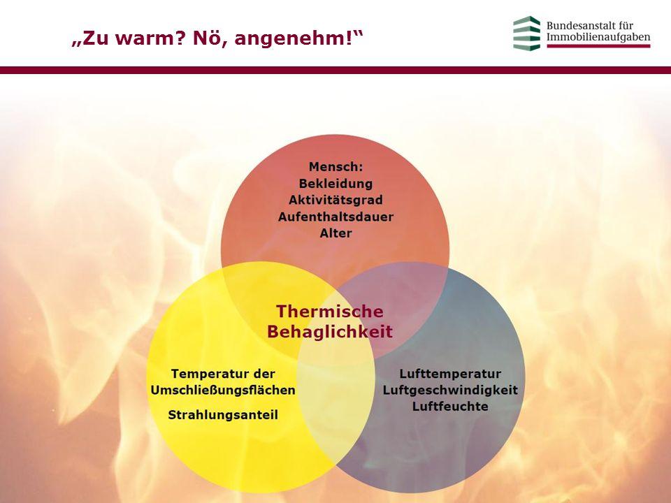 """""""Zu warm? Nö, angenehm!"""" Einflussfaktoren der thermischen Behaglichkeit"""