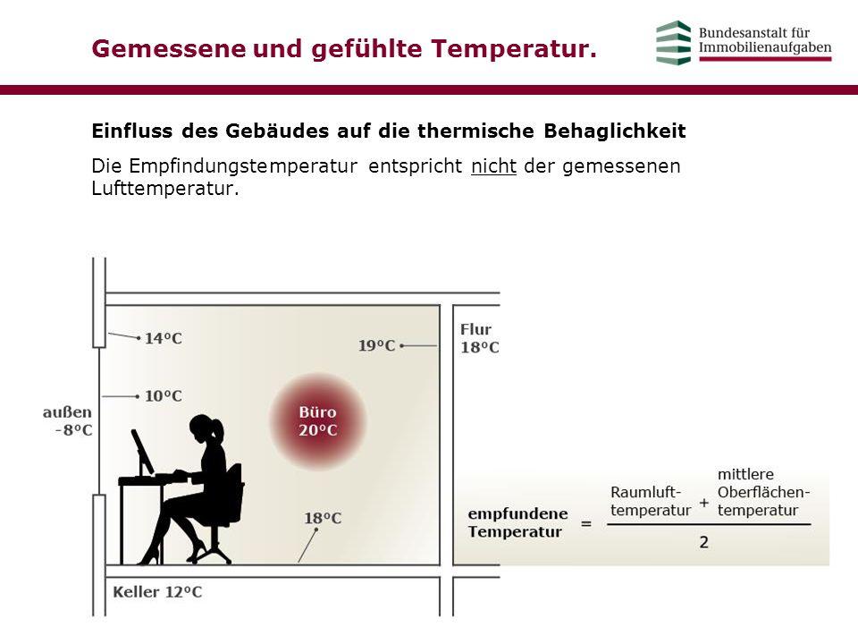 Gemessene und gefühlte Temperatur. Einfluss des Gebäudes auf die thermische Behaglichkeit Die Empfindungstemperatur entspricht nicht der gemessenen Lu