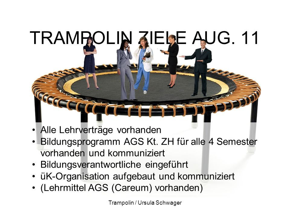 TRAMPOLIN ZIELE AUG.