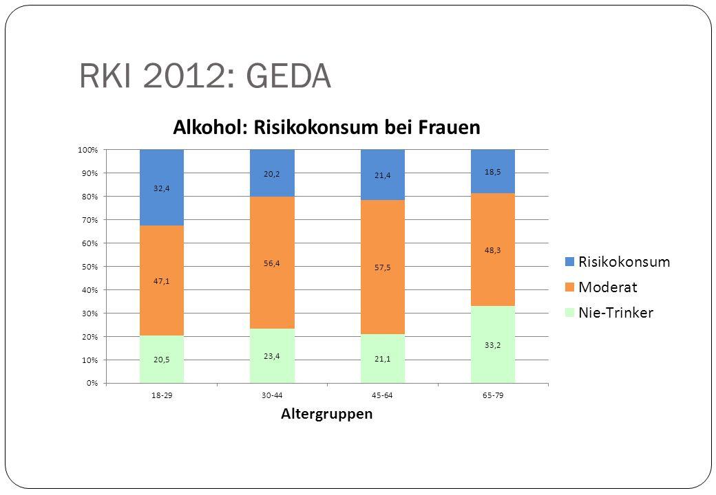 Konsequenzen Einstellung gegenüber Alkohol in unserer Gesellschaft ist mit dafür verantwortlich, dass die Entwicklung einer Alkoholabhängigkeit vom Betroffenen und seiner Umwelt oft erst viel zu spät entdeckt wird