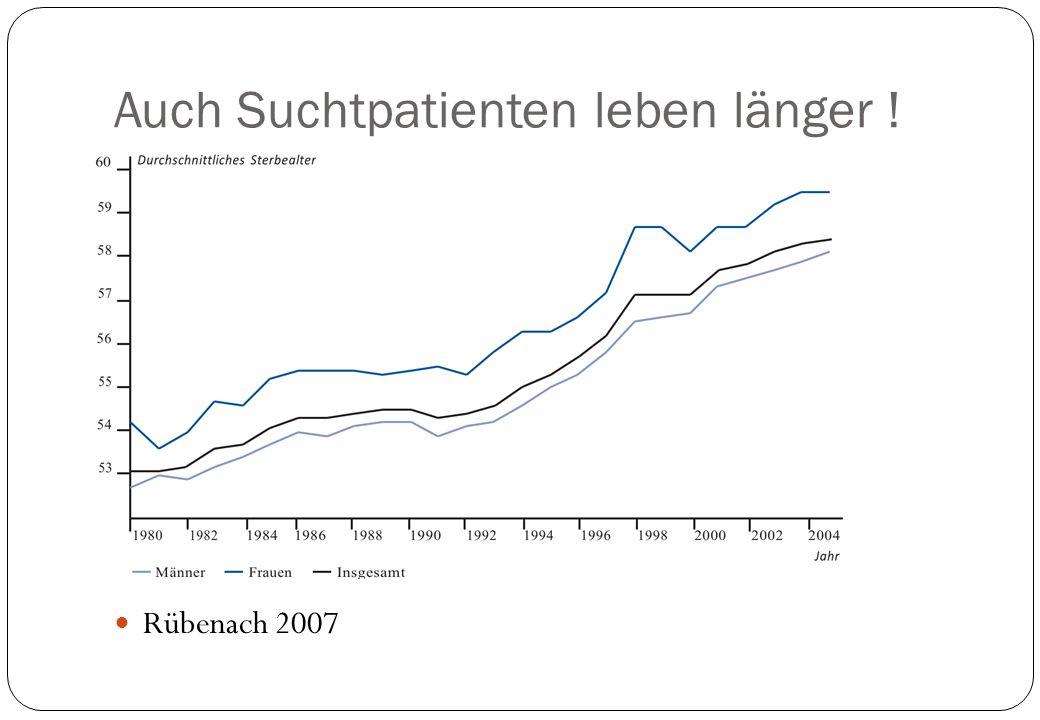 BMFSFJ: Genderreport 8.1 Lebenserwartung von Neugeborenen in Deutschland: Mädchen81 Jahre Jungen75 Jahre Die Lebenserwartung hat sich seit 1900 fast verdoppelt: für Frauen von 43 auf 81 Jahre Der Unterschied Mann / Frau blieb kontinuierlich