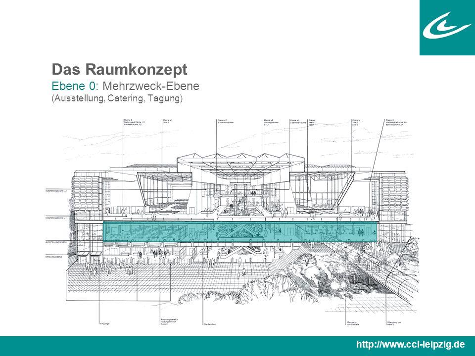 Das Raumkonzept Ebene 0: Mehrzweck-Ebene (Ausstellung, Catering, Tagung) http://www.ccl-leipzig.de