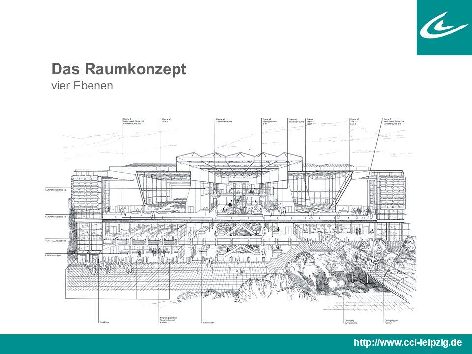 Das Raumkonzept vier Ebenen http://www.ccl-leipzig.de