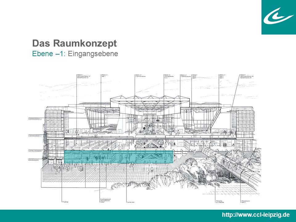 Das Raumkonzept Ebene –1: Eingangsebene http://www.ccl-leipzig.de
