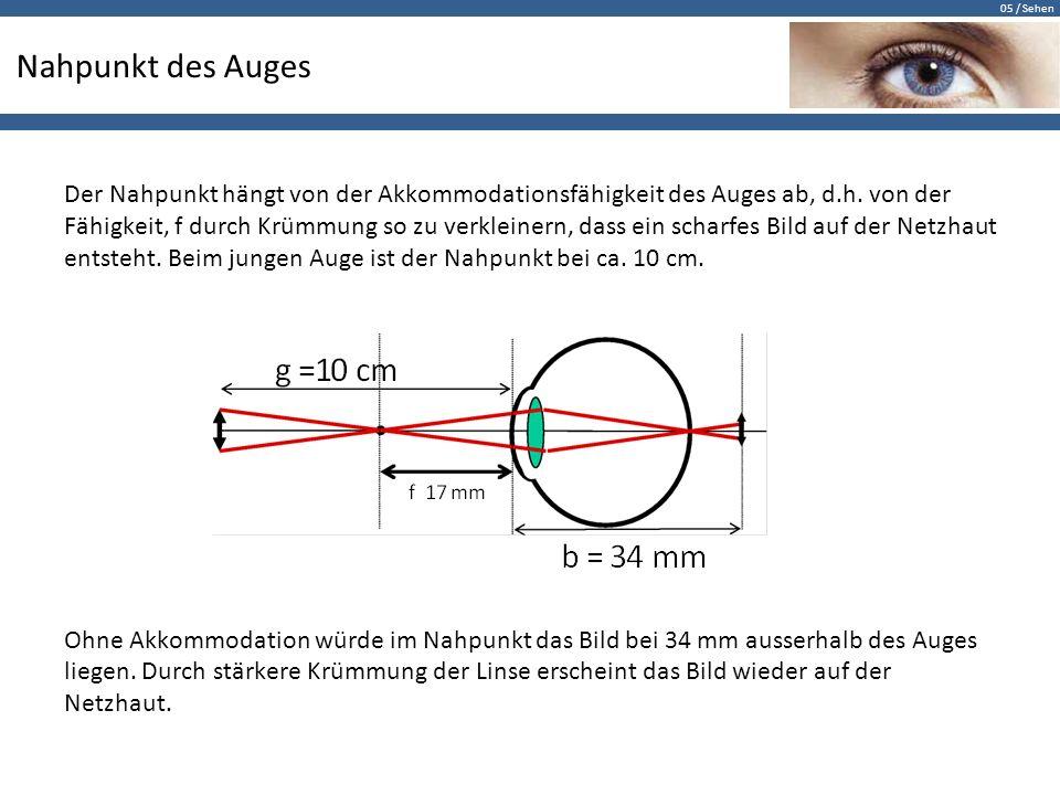 05 / Sehen Nahpunkt des Auges Der Nahpunkt hängt von der Akkommodationsfähigkeit des Auges ab, d.h. von der Fähigkeit, f durch Krümmung so zu verklein