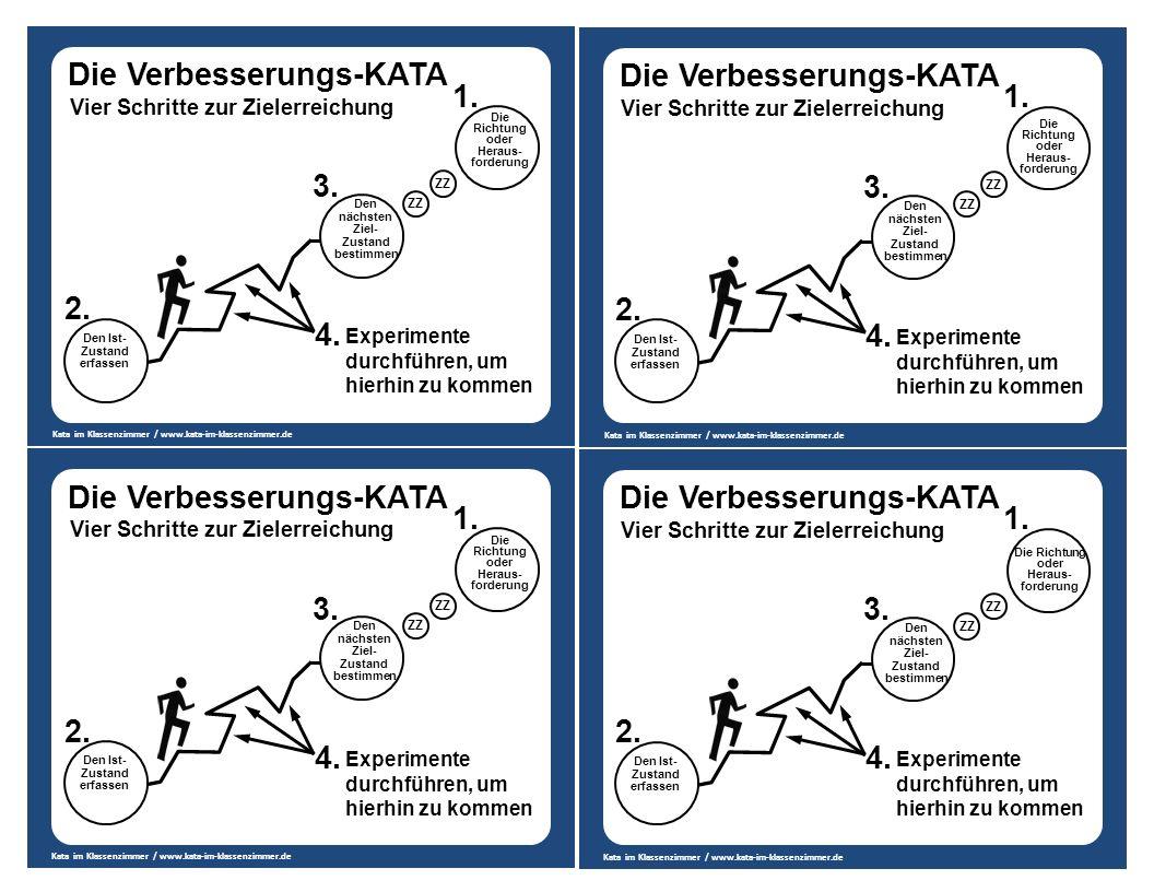 Den Ist- Zustand erfassen Den nächsten Ziel- Zustand bestimmen Die Richtung oder Heraus- forderung Die Verbesserungs-KATA Vier Schritte zur Zielerreichung 1.