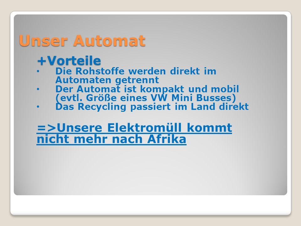 Unsere Hauptinformationsquellen http://daserste.ndr.de/panorama/archiv/2014/Wo-landen-unsere- Schrottfernseher,gpsjagd102.html https://www.ecoatm.com