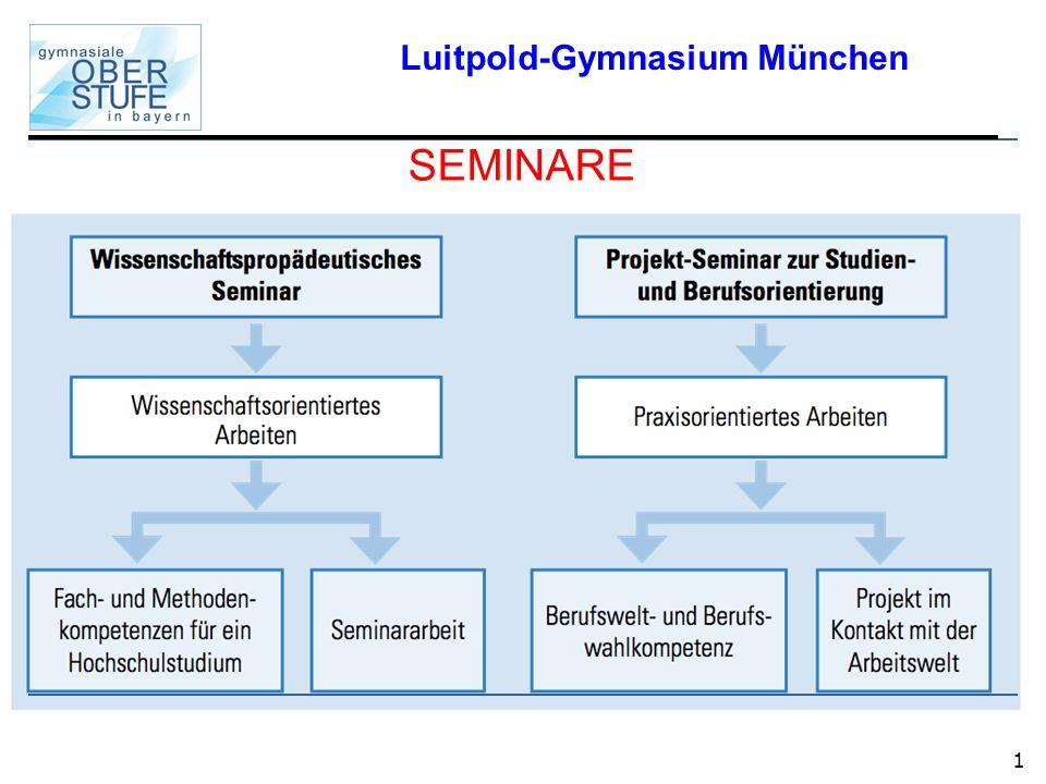2 Das Wissenschaftspropädeutische Seminar (W-Seminar) Luitpold-Gymnasium München