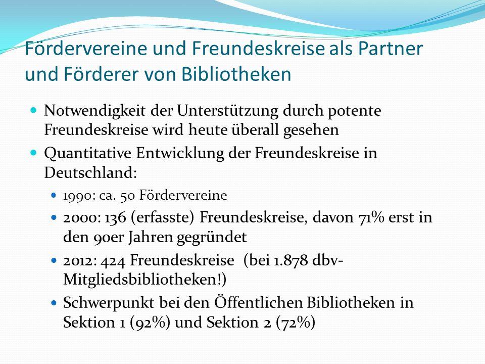 Fördervereine und Freundeskreise als Partner und Förderer von Bibliotheken Notwendigkeit der Unterstützung durch potente Freundeskreise wird heute überall gesehen Quantitative Entwicklung der Freundeskreise in Deutschland: 1990: ca.