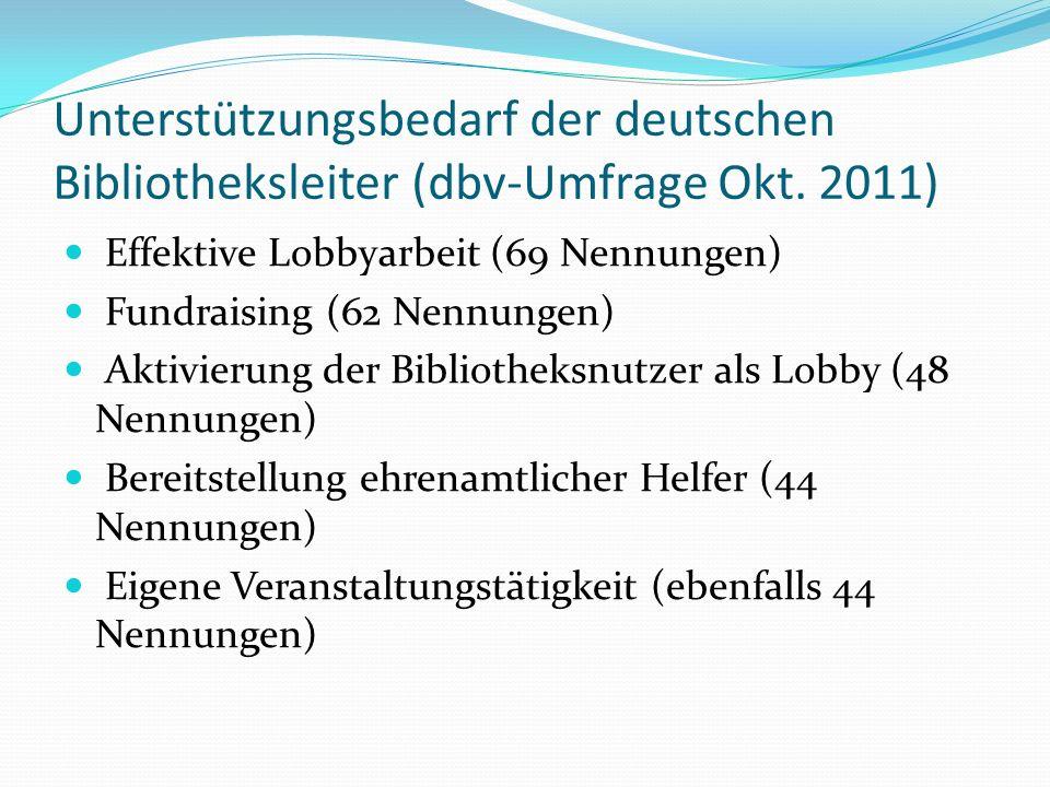 Unterstützungsbedarf der deutschen Bibliotheksleiter (dbv-Umfrage Okt.