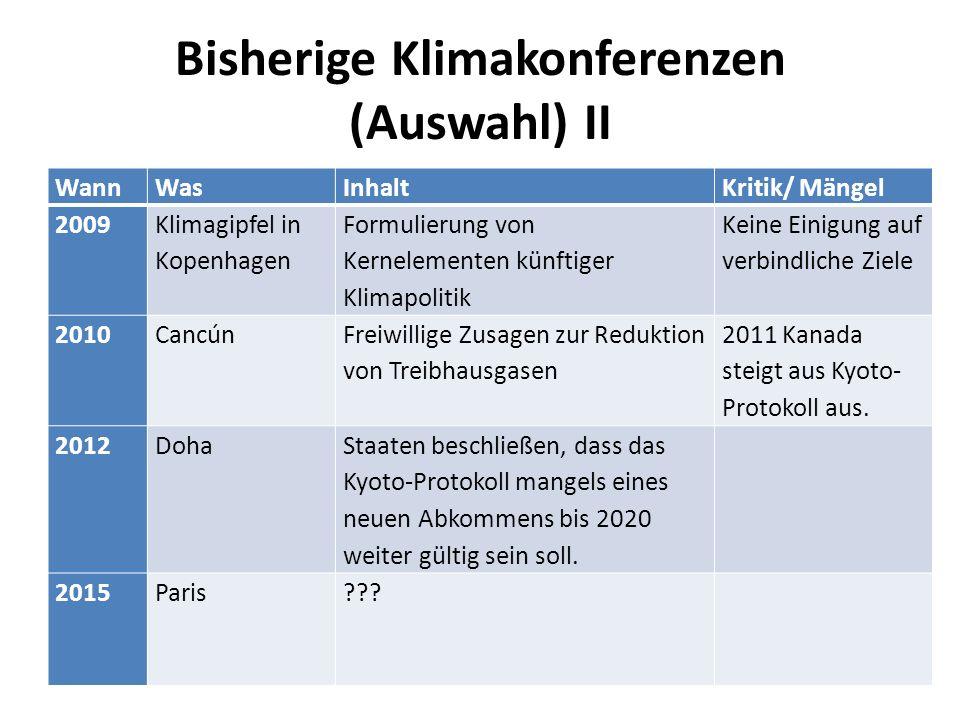 Bisherige Klimakonferenzen (Auswahl) II WannWasInhaltKritik/ Mängel 2009 Klimagipfel in Kopenhagen Formulierung von Kernelementen künftiger Klimapolit