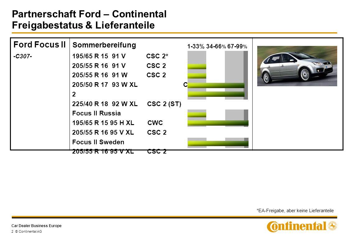 Car Dealer Business Europe Partnerschaft Ford – Continental Freigabestatus & Lieferanteile 2 © Continental AG Ford Focus II -C307- Sommerbereifung 195/65 R 15 91 V CSC 2* 205/55 R 16 91 V CSC 2 205/55 R 16 91 W CSC 2 205/50 R 17 93 W XLCSC 2 225/40 R 18 92 W XL CSC 2 (ST) Focus II Russia 195/65 R 15 95 H XL CWC 205/55 R 16 95 V XL CSC 2 Focus II Sweden 205/55 R 16 95 V XL CSC 2 1-33%34-66 % 67-99 % *EA-Freigabe, aber keine Lieferanteile