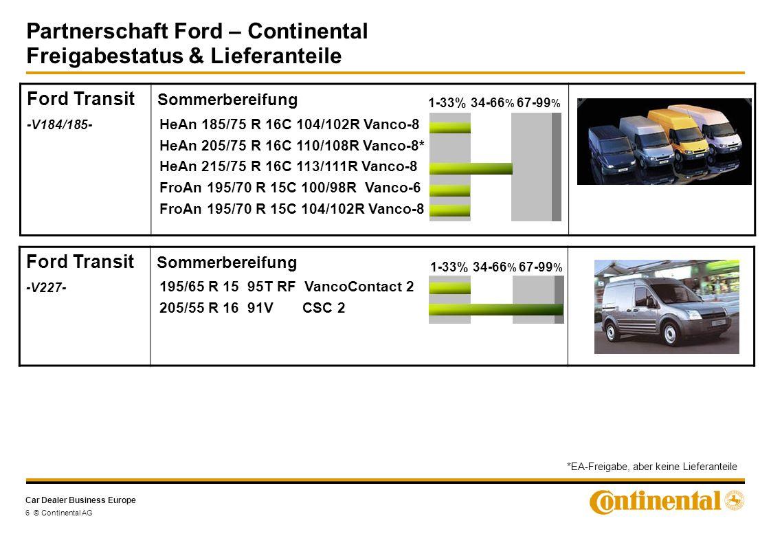 Car Dealer Business Europe Partnerschaft Ford – Continental Freigabestatus & Lieferanteile 6 © Continental AG Ford Transit -V184/185- Sommerbereifung HeAn 185/75 R 16C 104/102R Vanco-8 HeAn 205/75 R 16C 110/108R Vanco-8* HeAn 215/75 R 16C 113/111R Vanco-8 FroAn 195/70 R 15C 100/98R Vanco-6 FroAn 195/70 R 15C 104/102R Vanco-8 1-33%34-66 % 67-99 % Ford Transit -V227- Sommerbereifung 195/65 R 15 95T RF VancoContact 2 205/55 R 16 91V CSC 2 1-33%34-66 % 67-99 % *EA-Freigabe, aber keine Lieferanteile