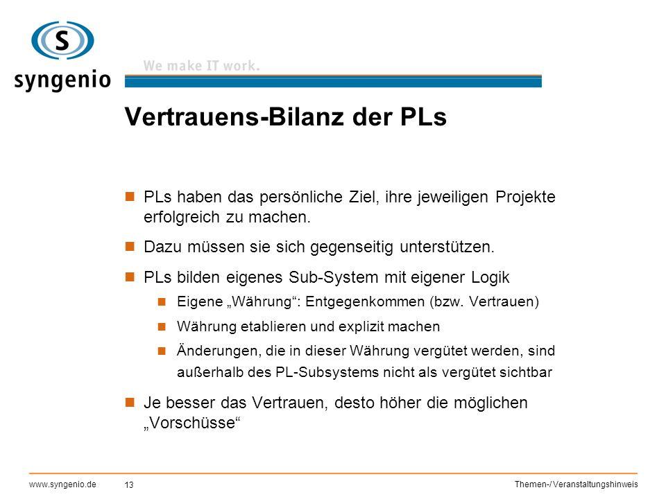 13 www.syngenio.deThemen-/ Veranstaltungshinweis Vertrauens-Bilanz der PLs PLs haben das persönliche Ziel, ihre jeweiligen Projekte erfolgreich zu mac