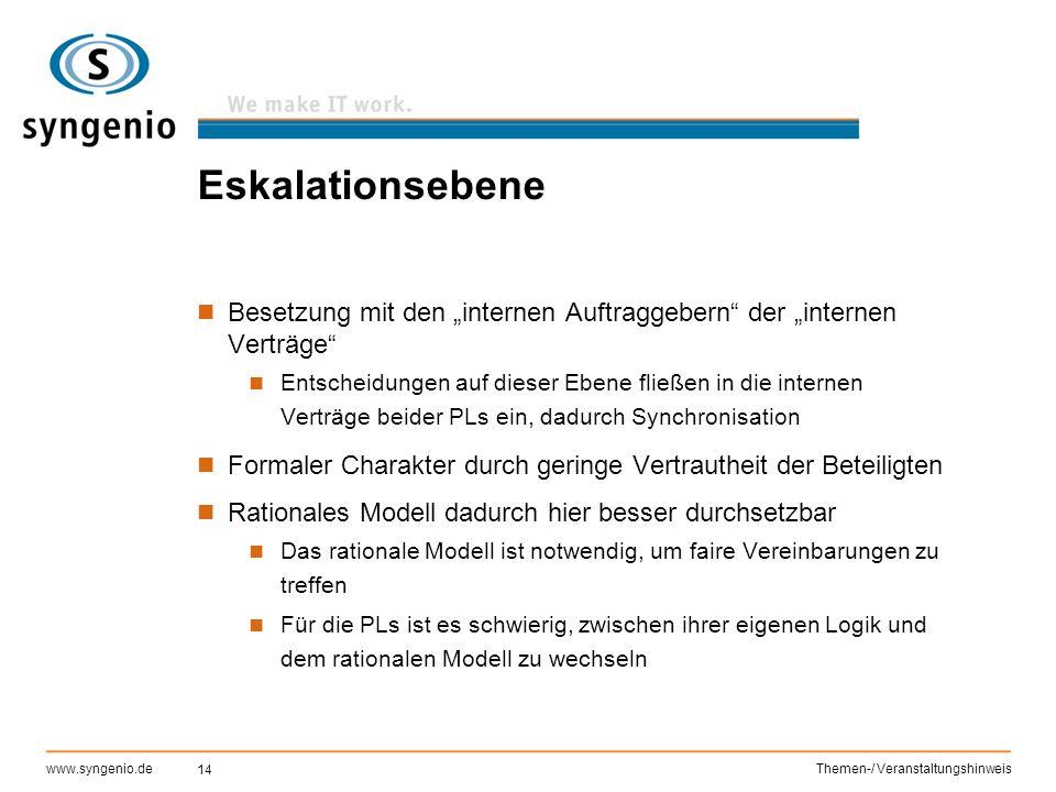 """14 www.syngenio.deThemen-/ Veranstaltungshinweis Eskalationsebene Besetzung mit den """"internen Auftraggebern"""" der """"internen Verträge"""" Entscheidungen au"""