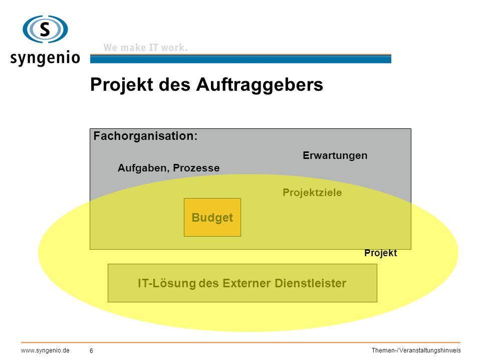 6 www.syngenio.deThemen-/ Veranstaltungshinweis Projekt des Auftraggebers Fachorganisation: Aufgaben, Prozesse Projektziele Erwartungen Budget IT-Lösu
