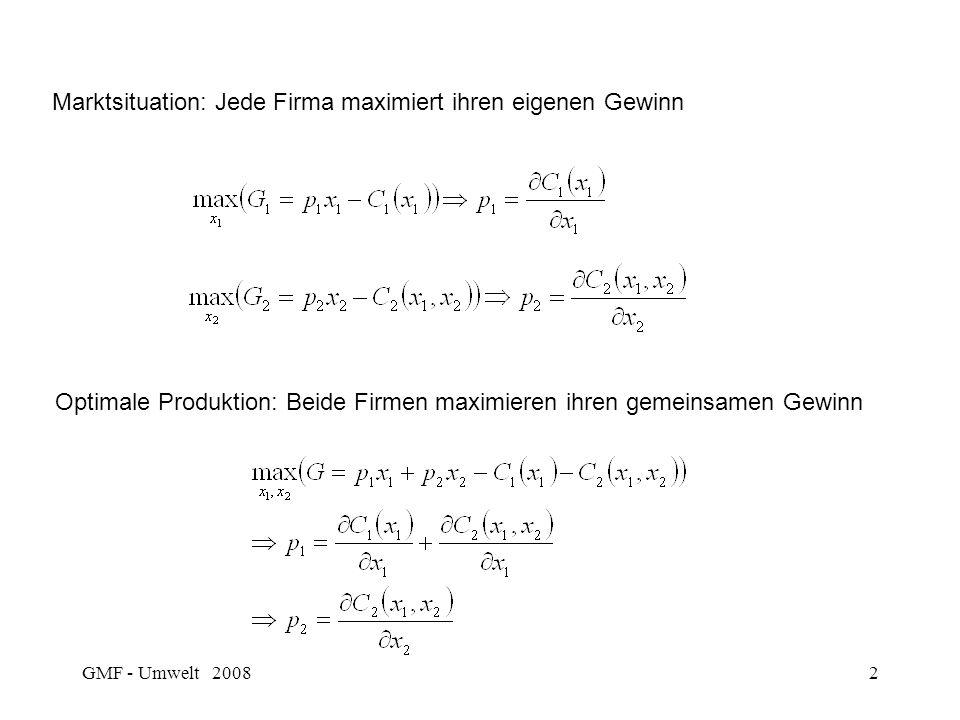 GMF - Umwelt 20083 Intervention: Pigou-Steuer internalisiert den externen Effekt Pigou-Steuer: