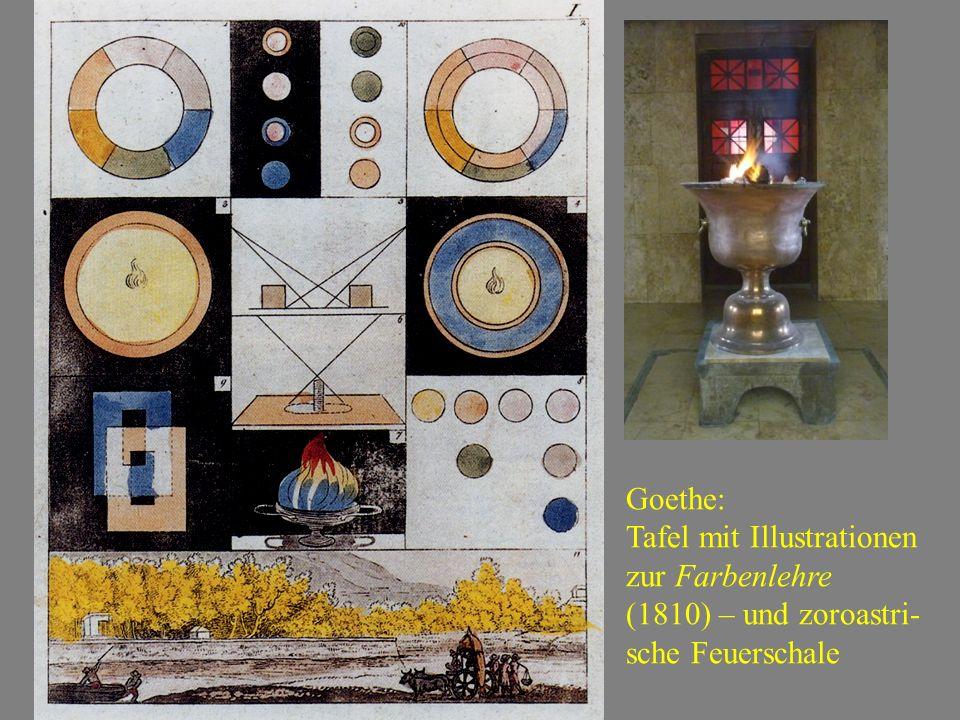 Goethe: Tafel mit Illustrationen zur Farbenlehre (1810) – und zoroastri- sche Feuerschale