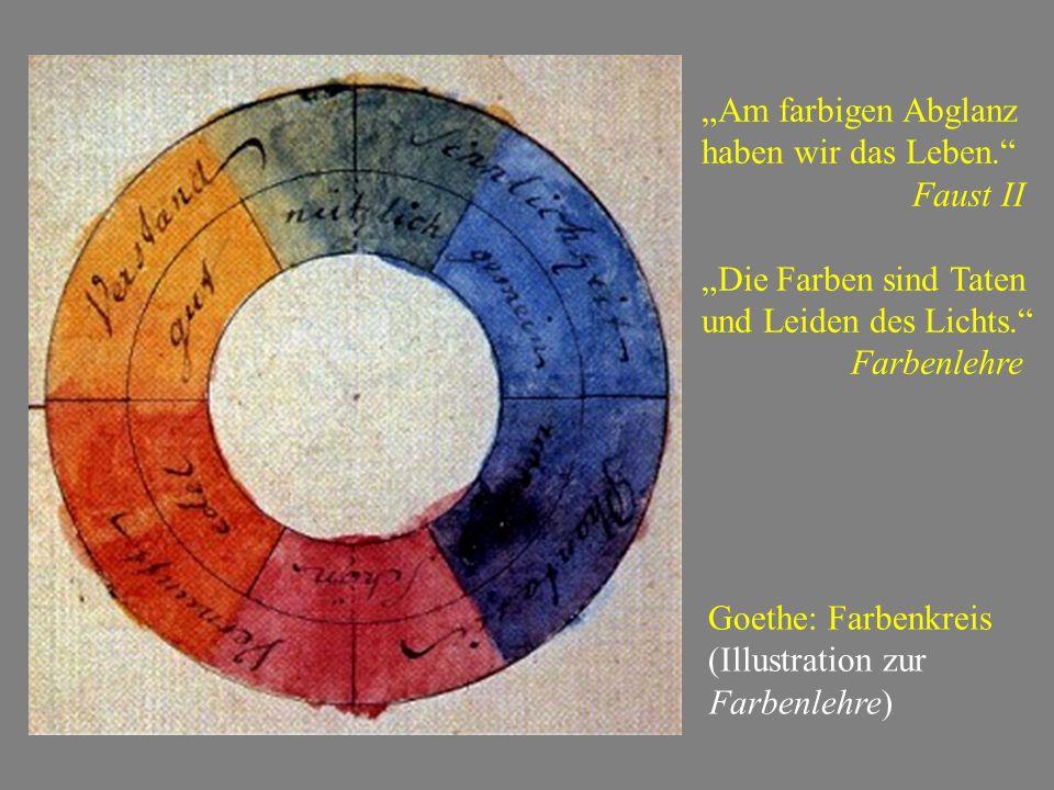 """Goethe: Farbenkreis (Illustration zur Farbenlehre) """"Am farbigen Abglanz haben wir das Leben. Faust II """"Die Farben sind Taten und Leiden des Lichts. Farbenlehre"""