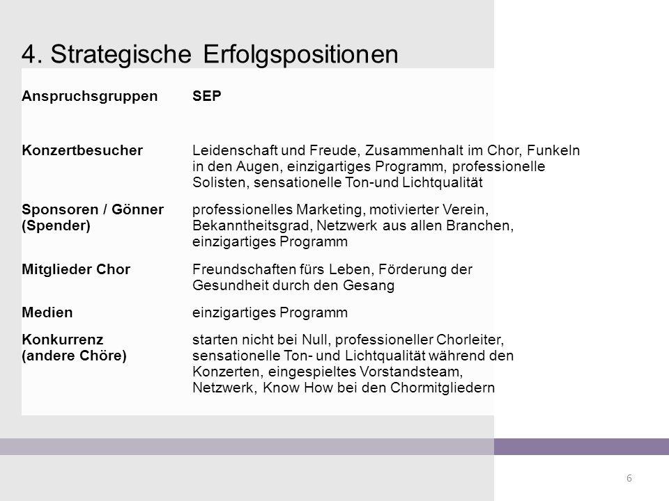 4. Strategische Erfolgspositionen Anspruchsgruppen SEP KonzertbesucherLeidenschaft und Freude, Zusammenhalt im Chor, Funkeln in den Augen, einzigartig