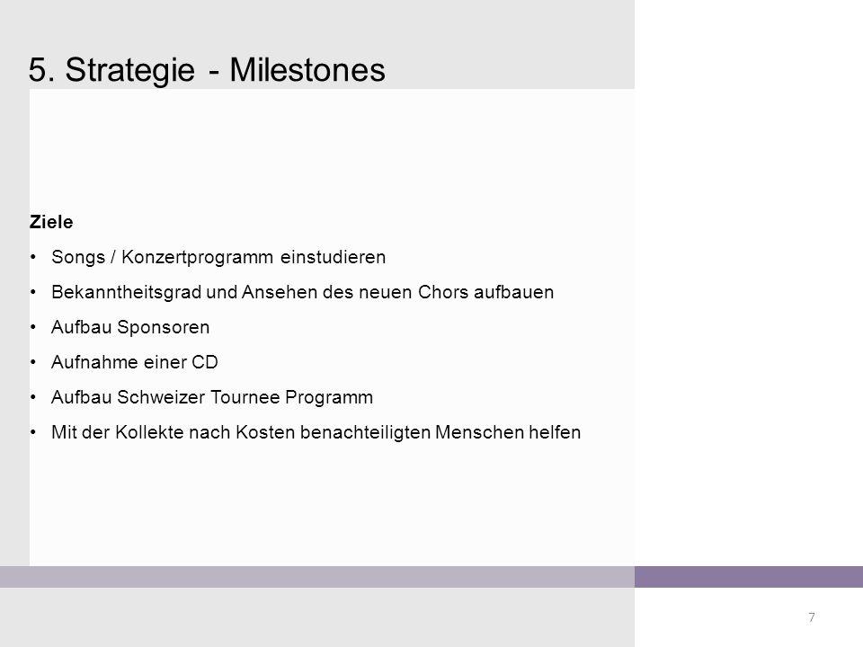 5. Strategie - Milestones Ziele Songs / Konzertprogramm einstudieren Bekanntheitsgrad und Ansehen des neuen Chors aufbauen Aufbau Sponsoren Aufnahme e