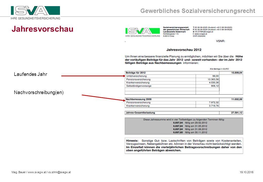 Gewerbliches Sozialversicherungsrecht Mag. Bauer / www.svagw.at / vs.stmk@svagw.at19.10.2015 Laufendes Jahr Nachvorschreibung(en) Jahresvorschau