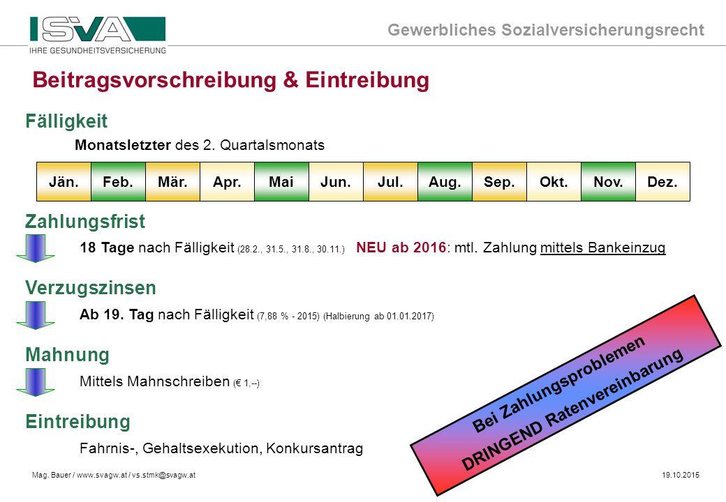 Gewerbliches Sozialversicherungsrecht Mag. Bauer / www.svagw.at / vs.stmk@svagw.at19.10.2015 Jän.Feb.Apr.Mär.MaiJun.Jul.Sep.Okt.Dez.Aug.Nov. Fälligkei