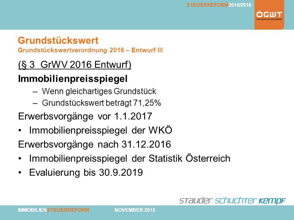 IMMOBILIENSTEUERREFORM NOVEMBER 2015 STEUERREFORM2015/2016 Grundstückswert Grundstückswertverordnung 2016 – Entwurf III (§ 3 GrWV 2016 Entwurf) Immobi