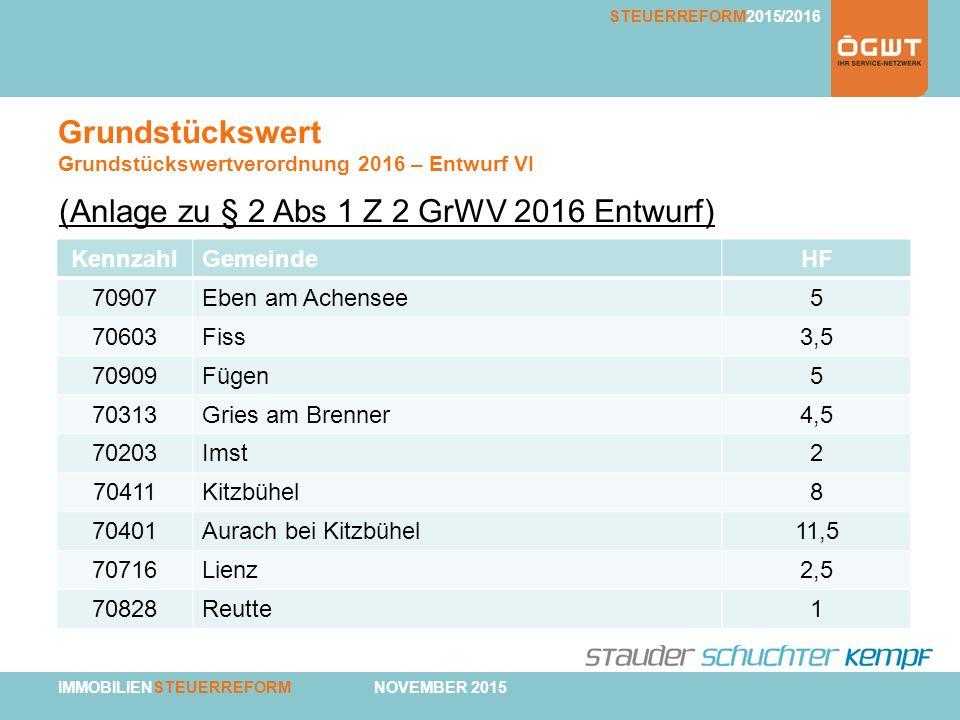 IMMOBILIENSTEUERREFORM NOVEMBER 2015 STEUERREFORM2015/2016 Grundstückswert Grundstückswertverordnung 2016 – Entwurf VI (Anlage zu § 2 Abs 1 Z 2 GrWV 2