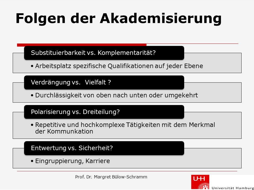 Prof. Dr. Margret Bülow-Schramm Folgen der Akademisierung Arbeitsplatz spezifische Qualifikationen auf jeder Ebene Substituierbarkeit vs. Komplementar