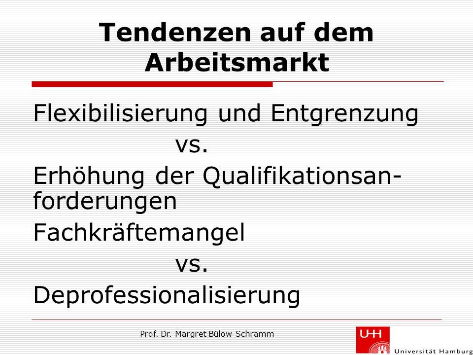 Prof. Dr. Margret Bülow-Schramm Tendenzen auf dem Arbeitsmarkt Flexibilisierung und Entgrenzung vs. Erhöhung der Qualifikationsan- forderungen Fachkrä