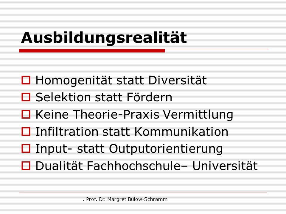 Ausbildungsrealität  Homogenität statt Diversität  Selektion statt Fördern  Keine Theorie-Praxis Vermittlung  Infiltration statt Kommunikation  I