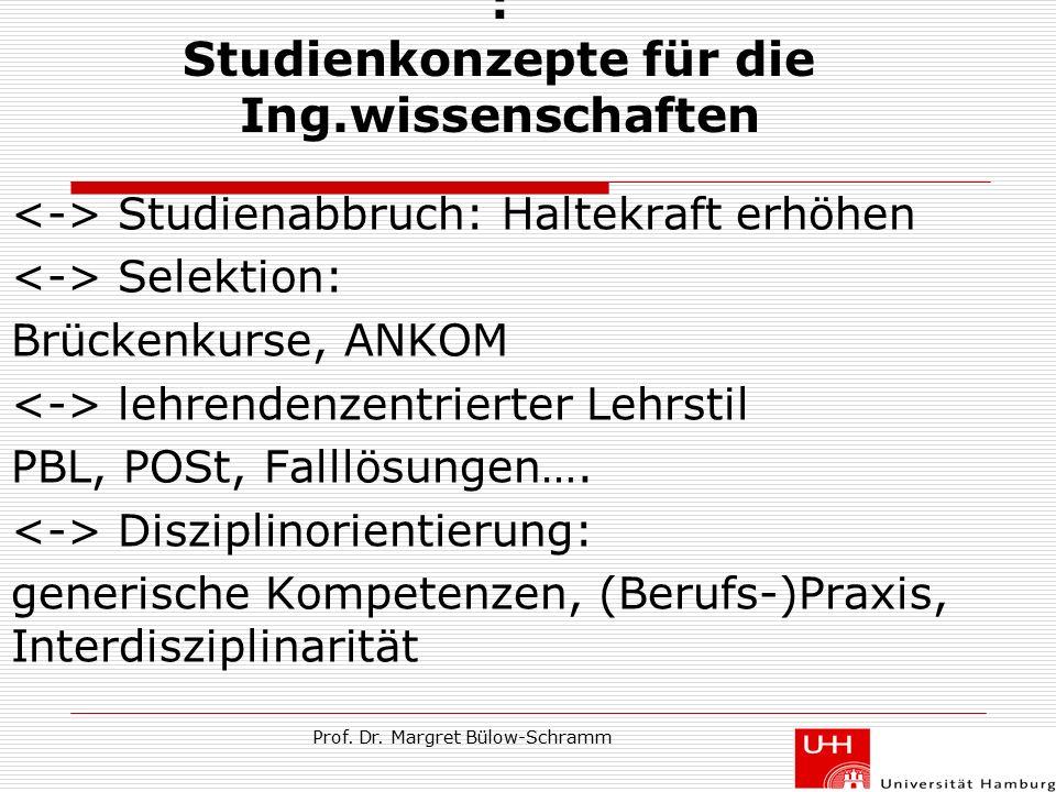 Prof. Dr. Margret Bülow-Schramm : Studienkonzepte für die Ing.wissenschaften Studienabbruch: Haltekraft erhöhen Selektion: Brückenkurse, ANKOM lehrend