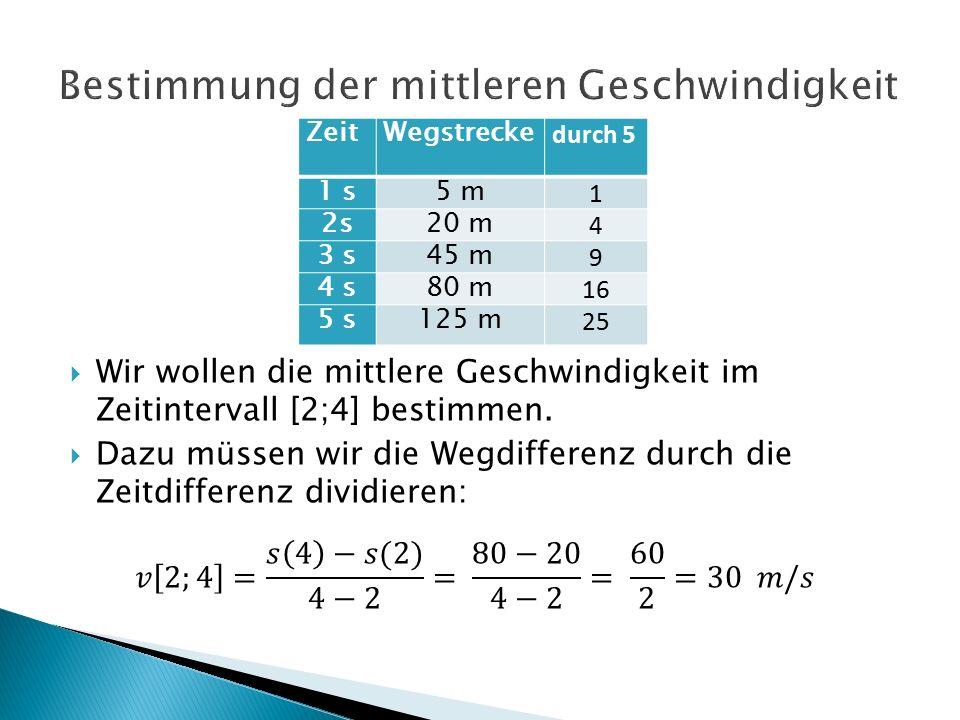 ZeitWegstrecke durch 5 1 s5 m 1 2s20 m 4 3 s45 m 9 4 s80 m 16 5 s125 m 25