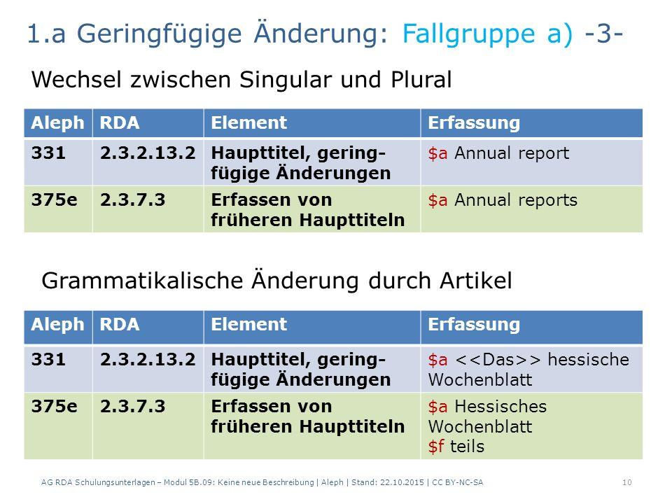 AG RDA Schulungsunterlagen – Modul 5B.09: Keine neue Beschreibung | Aleph | Stand: 22.10.2015 | CC BY-NC-SA10 AlephRDAElementErfassung 3312.3.2.13.2Haupttitel, gering- fügige Änderungen $a Annual report 375e2.3.7.3Erfassen von früheren Haupttiteln $a Annual reports 1.a Geringfügige Änderung: Fallgruppe a) -3- Wechsel zwischen Singular und Plural Grammatikalische Änderung durch Artikel AlephRDAElementErfassung 3312.3.2.13.2Haupttitel, gering- fügige Änderungen $a > hessische Wochenblatt 375e2.3.7.3Erfassen von früheren Haupttiteln $a Hessisches Wochenblatt $f teils