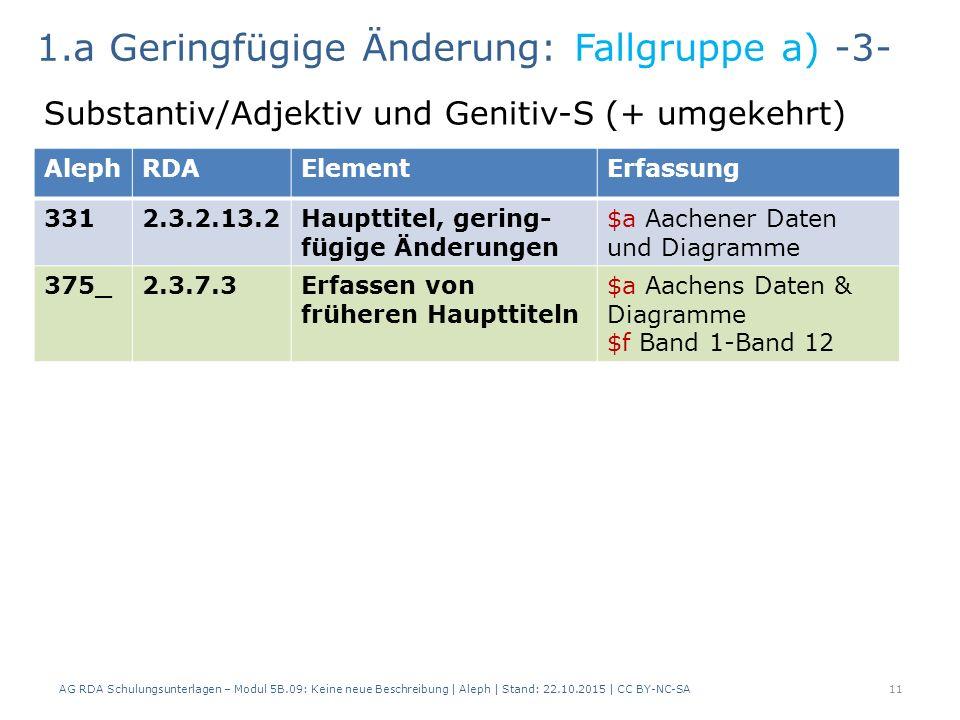 AG RDA Schulungsunterlagen – Modul 5B.09: Keine neue Beschreibung | Aleph | Stand: 22.10.2015 | CC BY-NC-SA11 1.a Geringfügige Änderung: Fallgruppe a) -3- Substantiv/Adjektiv und Genitiv-S (+ umgekehrt) AlephRDAElementErfassung 3312.3.2.13.2Haupttitel, gering- fügige Änderungen $a Aachener Daten und Diagramme 375_2.3.7.3Erfassen von früheren Haupttiteln $a Aachens Daten & Diagramme $f Band 1-Band 12