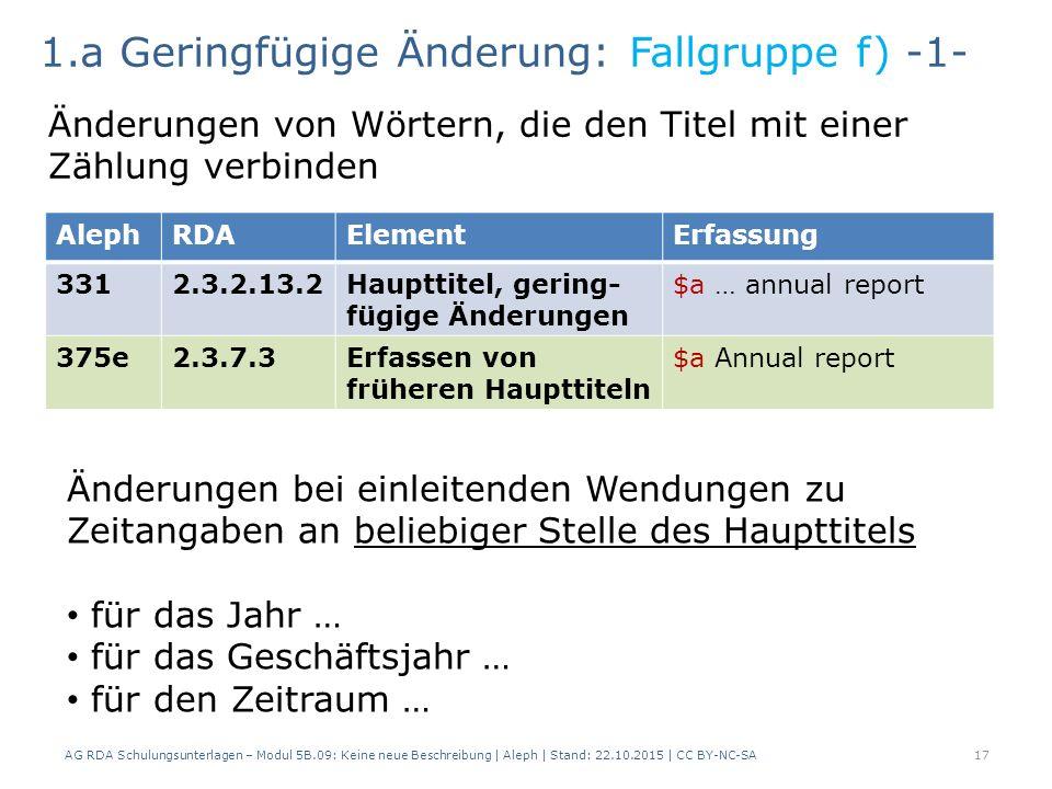 AG RDA Schulungsunterlagen – Modul 5B.09: Keine neue Beschreibung | Aleph | Stand: 22.10.2015 | CC BY-NC-SA17 AlephRDAElementErfassung 3312.3.2.13.2Haupttitel, gering- fügige Änderungen $a … annual report 375e2.3.7.3Erfassen von früheren Haupttiteln $a Annual report 1.a Geringfügige Änderung: Fallgruppe f) -1- Änderungen von Wörtern, die den Titel mit einer Zählung verbinden Änderungen bei einleitenden Wendungen zu Zeitangaben an beliebiger Stelle des Haupttitels für das Jahr … für das Geschäftsjahr … für den Zeitraum …