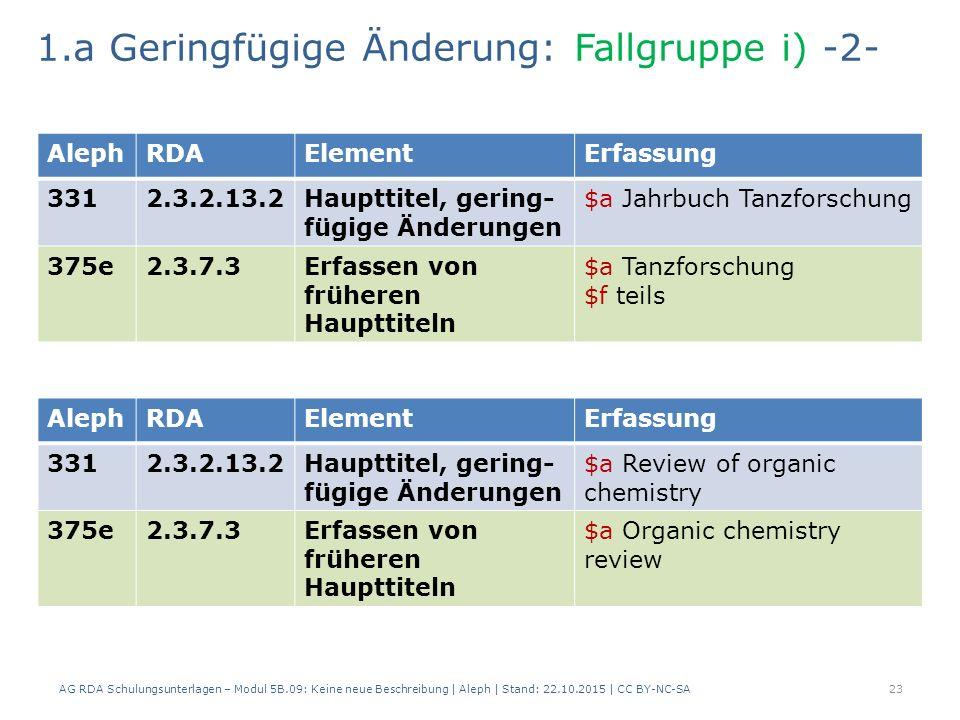 AG RDA Schulungsunterlagen – Modul 5B.09: Keine neue Beschreibung | Aleph | Stand: 22.10.2015 | CC BY-NC-SA23 AlephRDAElementErfassung 3312.3.2.13.2Haupttitel, gering- fügige Änderungen $a Jahrbuch Tanzforschung 375e2.3.7.3Erfassen von früheren Haupttiteln $a Tanzforschung $f teils 1.a Geringfügige Änderung: Fallgruppe i) -2- AlephRDAElementErfassung 3312.3.2.13.2Haupttitel, gering- fügige Änderungen $a Review of organic chemistry 375e2.3.7.3Erfassen von früheren Haupttiteln $a Organic chemistry review
