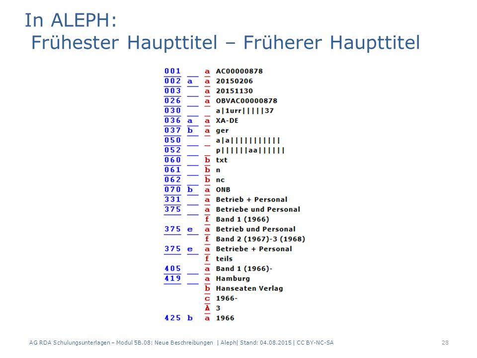AG RDA Schulungsunterlagen – Modul 5B.08: Neue Beschreibungen | Aleph| Stand: 04.08.2015 | CC BY-NC-SA28 In ALEPH: Frühester Haupttitel – Früherer Haupttitel