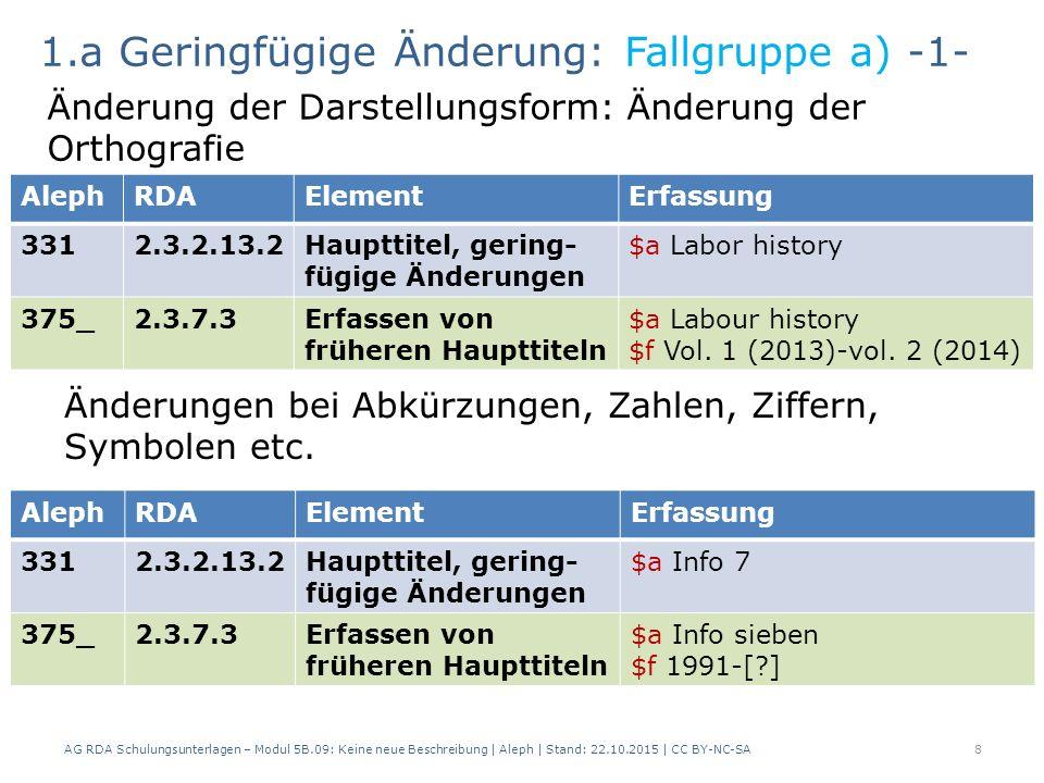 AG RDA Schulungsunterlagen – Modul 5B.09: Keine neue Beschreibung | Aleph | Stand: 22.10.2015 | CC BY-NC-SA19 AlephRDAElementErfassung 3312.3.2.13.2Haupttitel, gering- fügige Änderungen $a Veranstaltungsverzeichnis / Universität Osnabrück 375e2.3.7.3Erfassen von früheren Haupttiteln $a Veranstaltungs- und Personalverzeichnis / Universität Osnabrück $f teils 1.a Geringfügige Änderung: Fallgruppe g) Änderung nach einem regelmäßigen Schema Und: Änderung des Haupttitels, die kürzer als ein Jahr besteht AlephRDAElementErfassung 3312.3.2.13.2Haupttitel, gering- fügige Änderungen $a Kalender und literarischer Anzeiger 4052.6Zählung1901-1912, Heft 3 375_2.3.7.3Erfassen von früheren Haupttiteln $a Literarischer Anzeiger $f 1901-1911