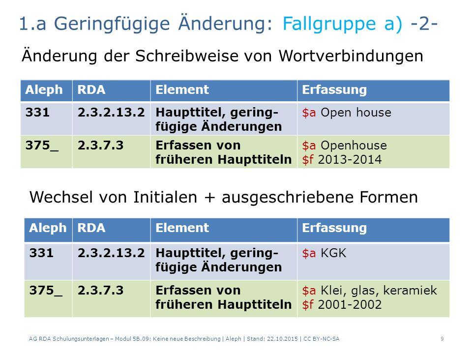 AG RDA Schulungsunterlagen – Modul 5B.09: Keine neue Beschreibung | Aleph | Stand: 22.10.2015 | CC BY-NC-SA9 AlephRDAElementErfassung 3312.3.2.13.2Haupttitel, gering- fügige Änderungen $a Open house 375_2.3.7.3Erfassen von früheren Haupttiteln $a Openhouse $f 2013-2014 1.a Geringfügige Änderung: Fallgruppe a) -2- Änderung der Schreibweise von Wortverbindungen Wechsel von Initialen + ausgeschriebene Formen AlephRDAElementErfassung 3312.3.2.13.2Haupttitel, gering- fügige Änderungen $a KGK 375_2.3.7.3Erfassen von früheren Haupttiteln $a Klei, glas, keramiek $f 2001-2002