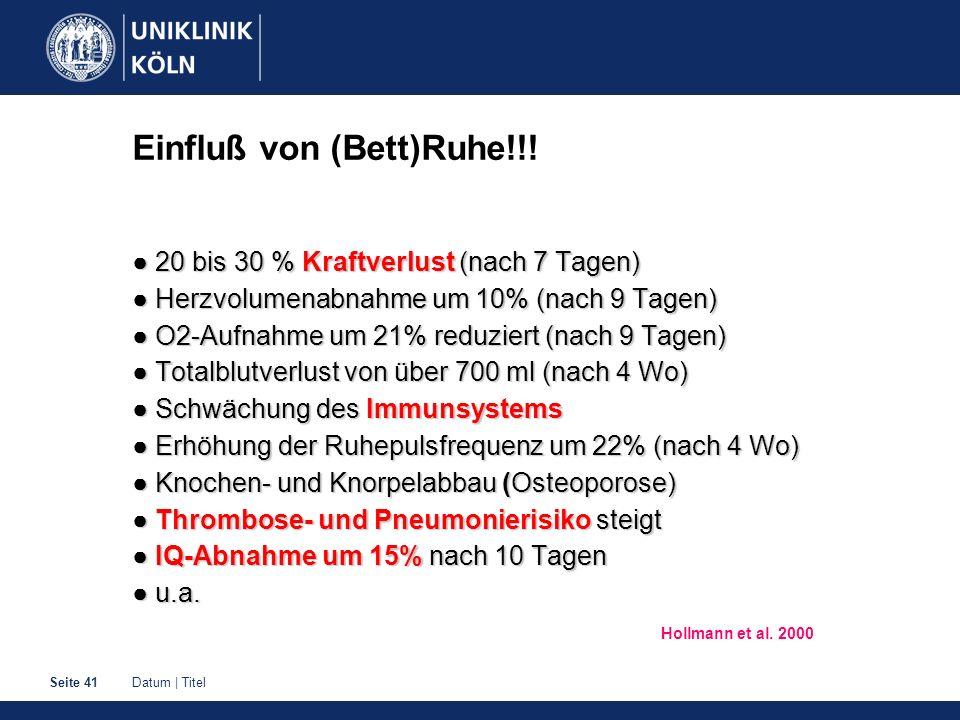 Datum | TitelSeite 41 Einfluß von (Bett)Ruhe!!.