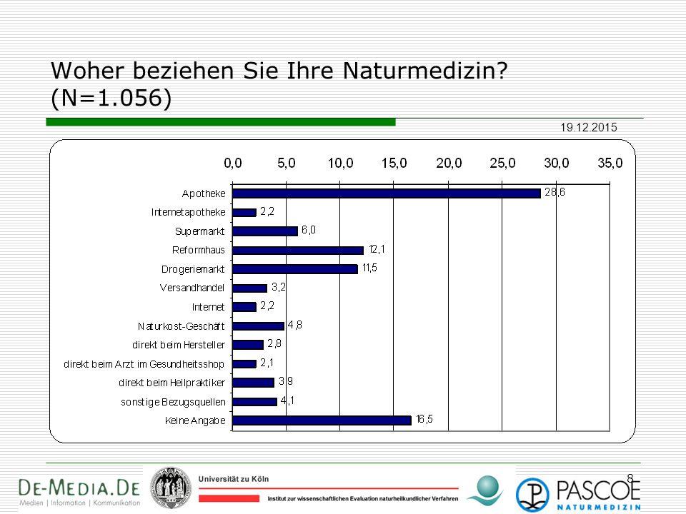 Datum   TitelSeite 29 Vitamine, Spurenelemente & Co.: nicht so!!!