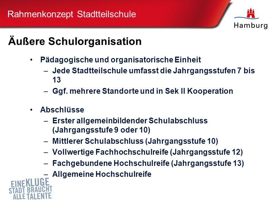 Äußere Schulorganisation Pädagogische und organisatorische Einheit –Jede Stadtteilschule umfasst die Jahrgangsstufen 7 bis 13 –Ggf.