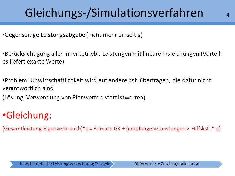 Gleichungs-/Simulationsverfahren 4 Gegenseitige Leistungsabgabe (nicht mehr einseitig) Berücksichtigung aller innerbetriebl. Leistungen mit linearen G