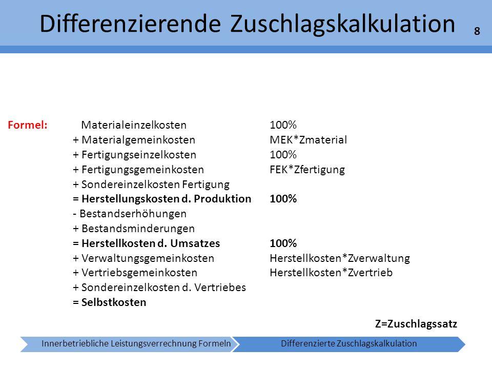 Differenzierende Zuschlagskalkulation 8 Materialeinzelkosten100% + Materialgemeinkosten MEK*Zmaterial + Fertigungseinzelkosten100% + Fertigungsgemeink