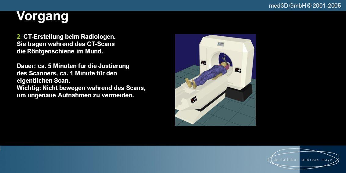 Vorgang 2.CT-Erstellung beim Radiologen.