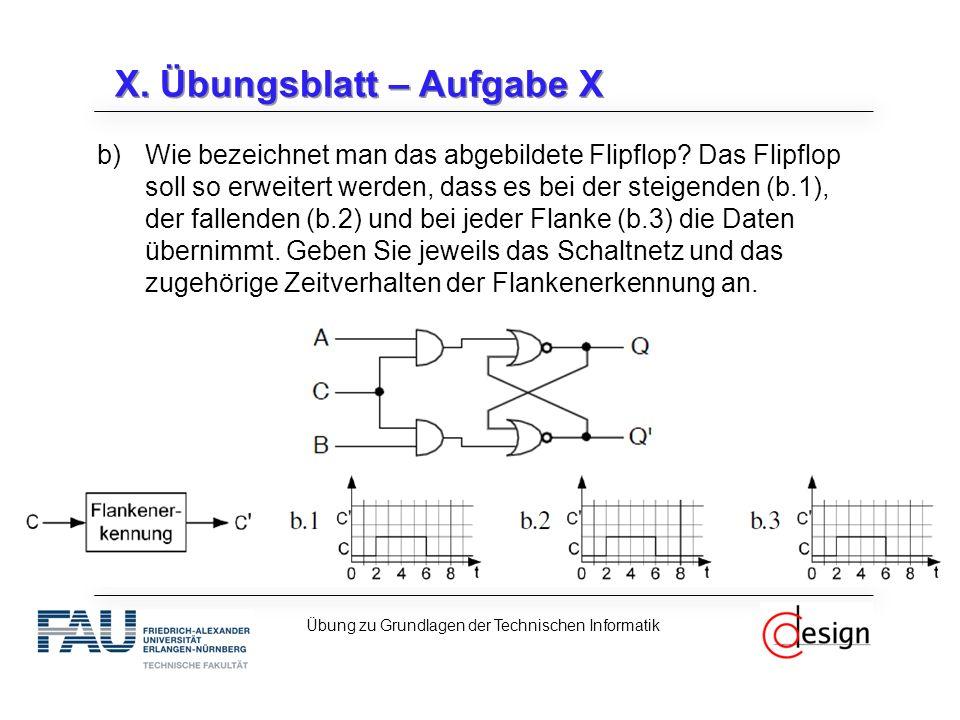 X. Übungsblatt – Aufgabe X b)Wie bezeichnet man das abgebildete Flipflop.